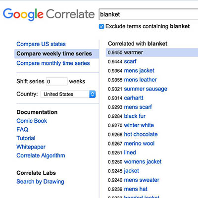 Product Bundle Ideas With Google Correlate